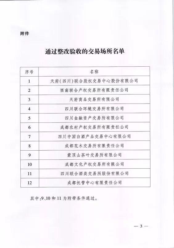 四川省清理整顿结果出炉 5家商品类、1家文化产权类交易所通过验收(名单)