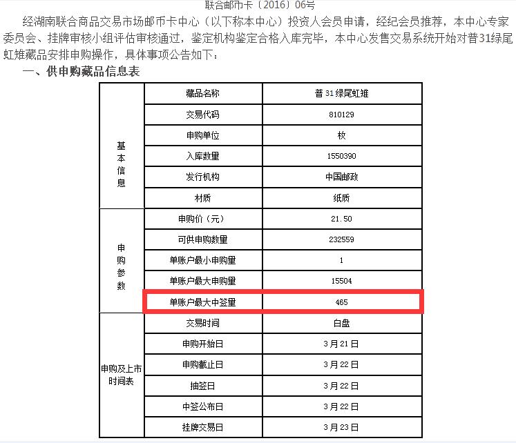 湖南联合商品邮币卡平台